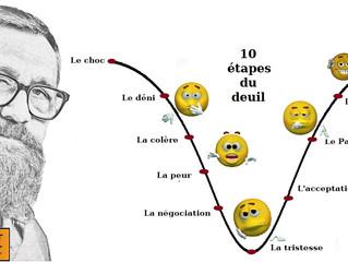 Les 10 étapes du deuil (identification des émotions)