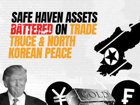 Safe Haven Assets Dumping Following Trade Truce and North Korean Peace