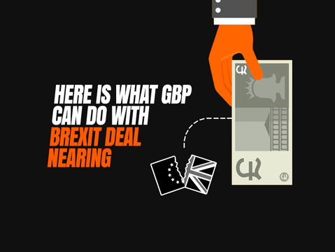 Here is what GBP can do with a Brexit deal nearing