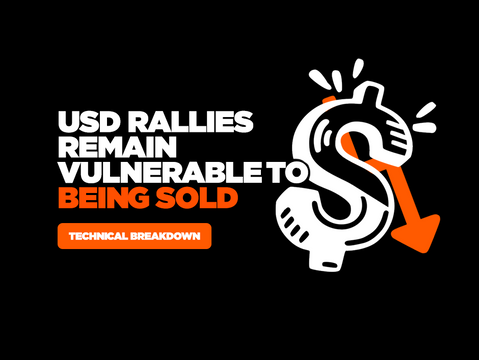 USD rallies remain vulnerable to being sold (technical breakdown)