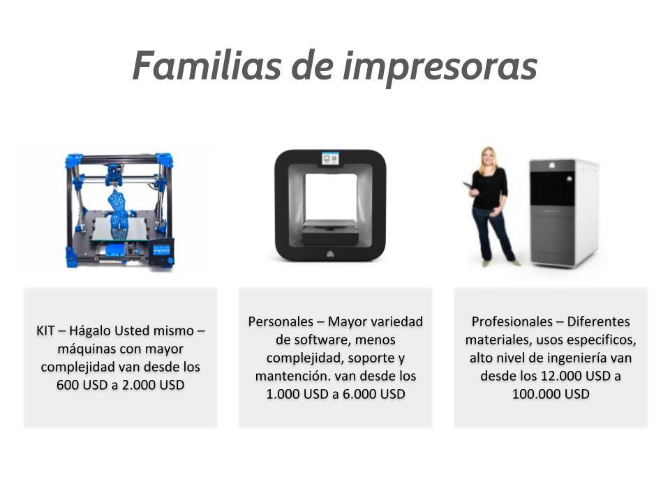 Familias o tipos de impresoras 3D