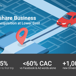 Case Study — Rideshare Driver Acquisition