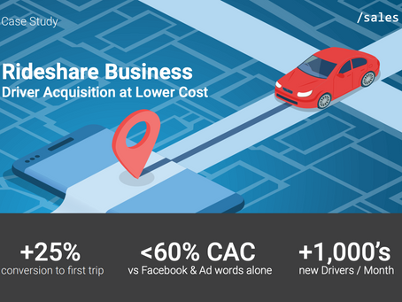 Case Study — Rideshare Driver Acquisition