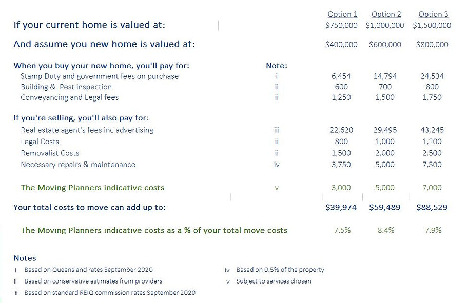 Costs of move_150920_4.JPG