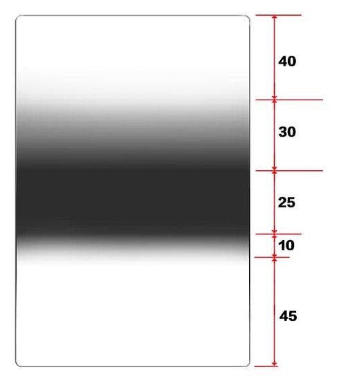 Dual Purpose GND filter 0.75 100x150mm