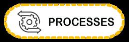 Processes.png