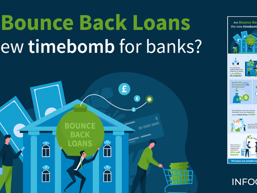 Infographic: Are Bounce Back Loans The New Timebomb For Banks?