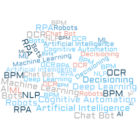 hyperautomation wordcloud2.png