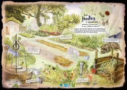 Jardin de Picardie Eau