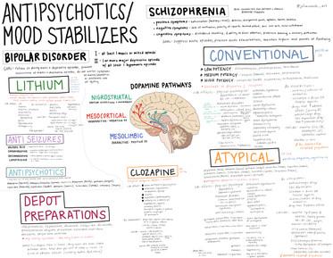 Antipsychotics_mood disorders.JPG