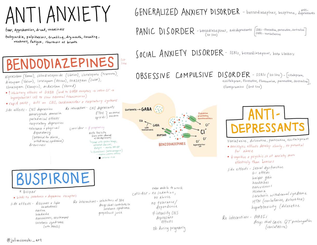 Antianxiety.JPG