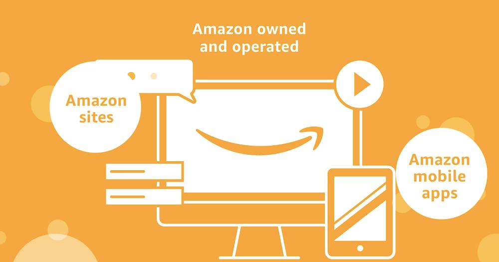 amazon dsp amazon advertising amazon brand registry