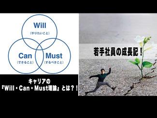 「第39回:キャリアの『Will・Can・Must理論』とは?!」~副題:Canの幅を広げ、Willを見出す~