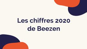 Les chiffres 2020 de Beezen !