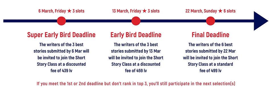 Sofia Writing Challenge Short Story 2020