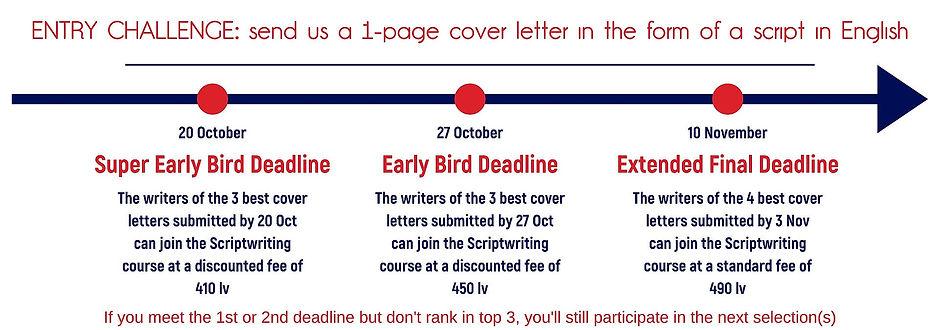 Sofia Writing Challenge Script Writing D