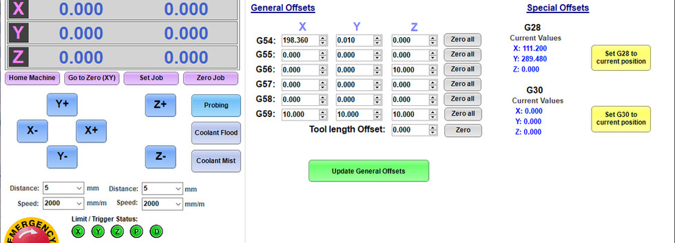 Offsets