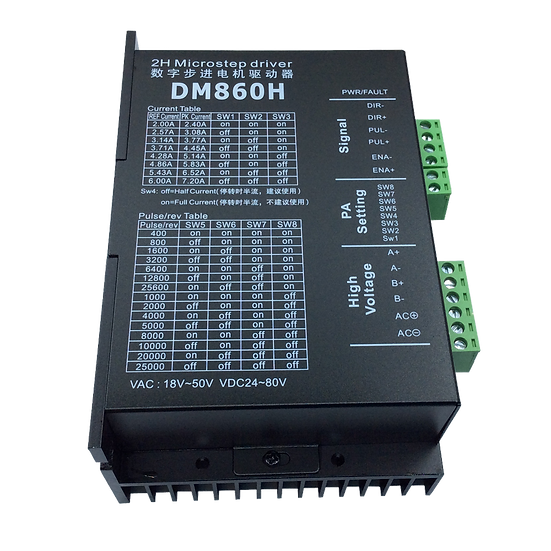 DM860H Stepper Drivers (High Power)