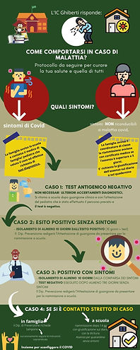 infograficaxmalattia.jpg
