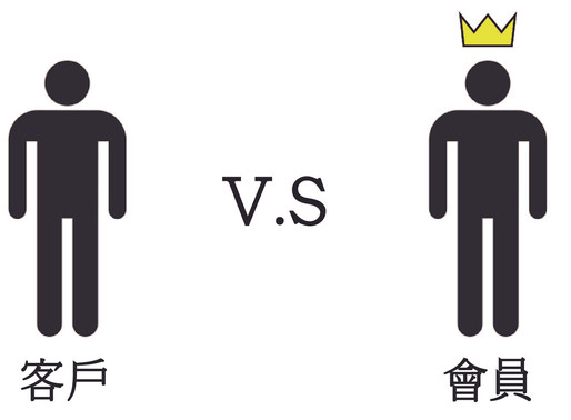 VIP經濟: CRM與MRM的差別?