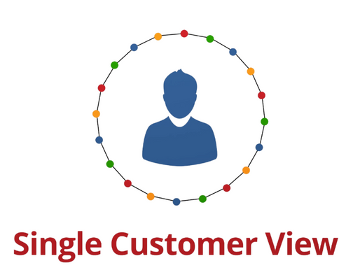 Building a Single Customer View