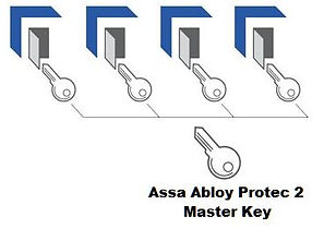 assa abloy protec 2.JPG