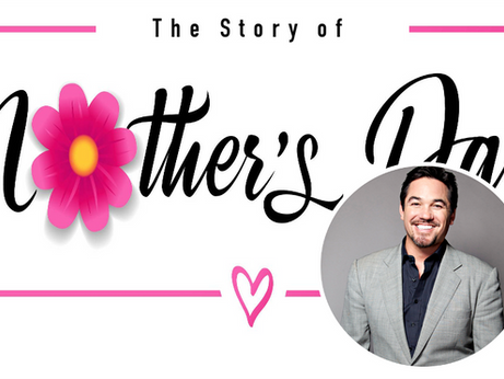 THE STORY OF MOTHER'S DAY – Now a Feature Film.