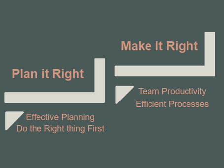 Building Champion Teams for Successful Products