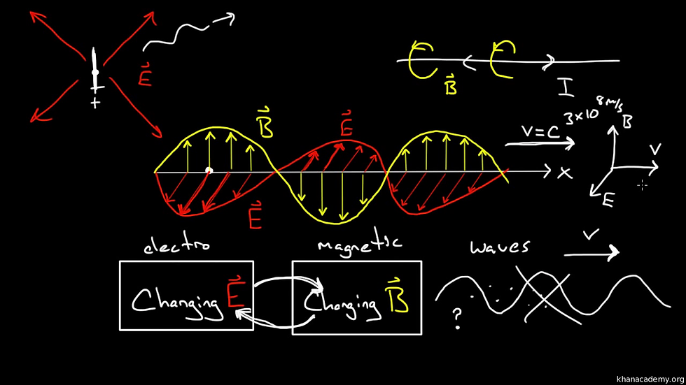 light spectrum equation.png
