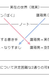 箱男.jpg