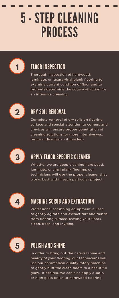 woodfloorcleaningprocess.png