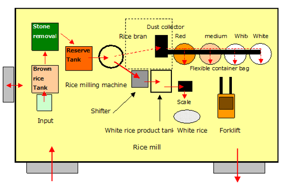 Rice  mill.png