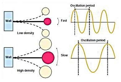 capillare oscillante.jpg