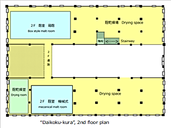 Daikoku-kura 2nd floor plan.png