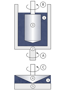 Rotational_Viscometer