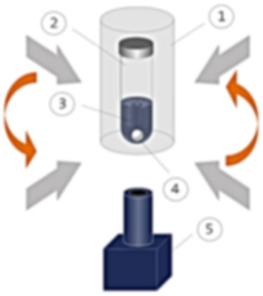 Principle of EMS viscometer