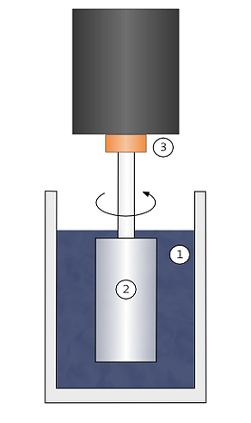 Brookfield_Viscometer.png
