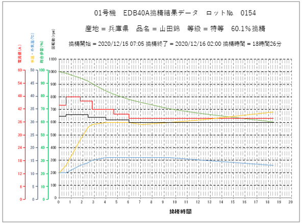 Rice milling data.png