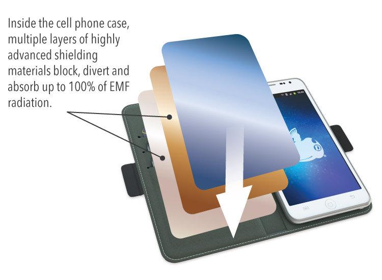 defendershield-cellphone-emf-radiation-s