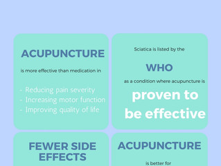 Acupuncture for sciatica