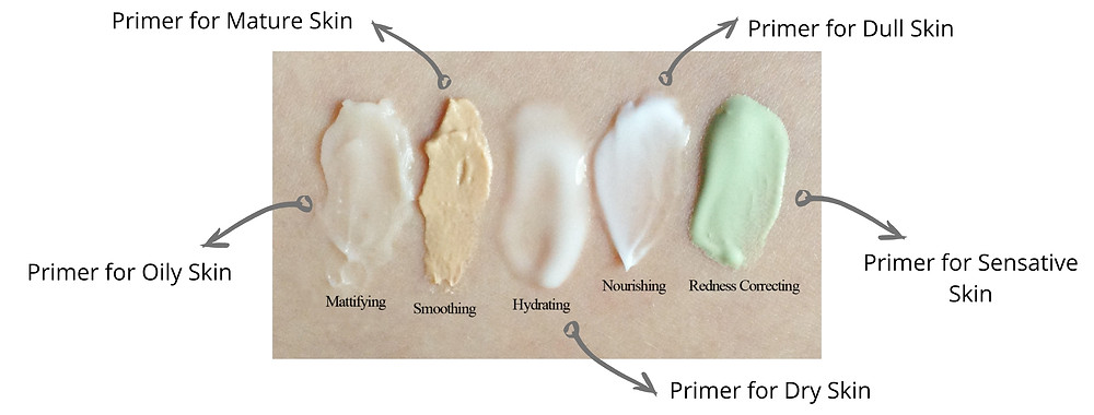 What is Makeup Primer?