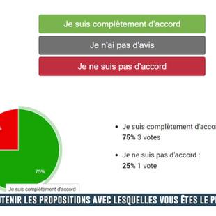 Departement de l'Aude- 2020