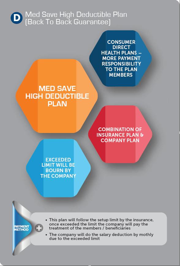 Medical Plan 1004.png