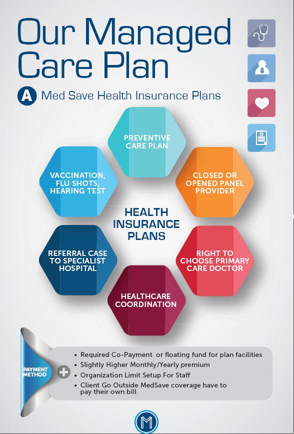 Medical Plan 1001.png