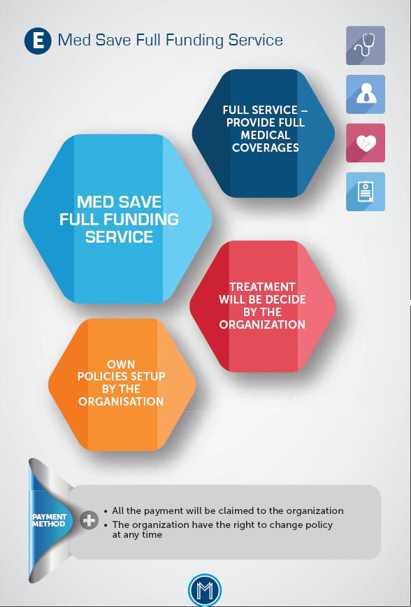 Medical Plan 1005.png