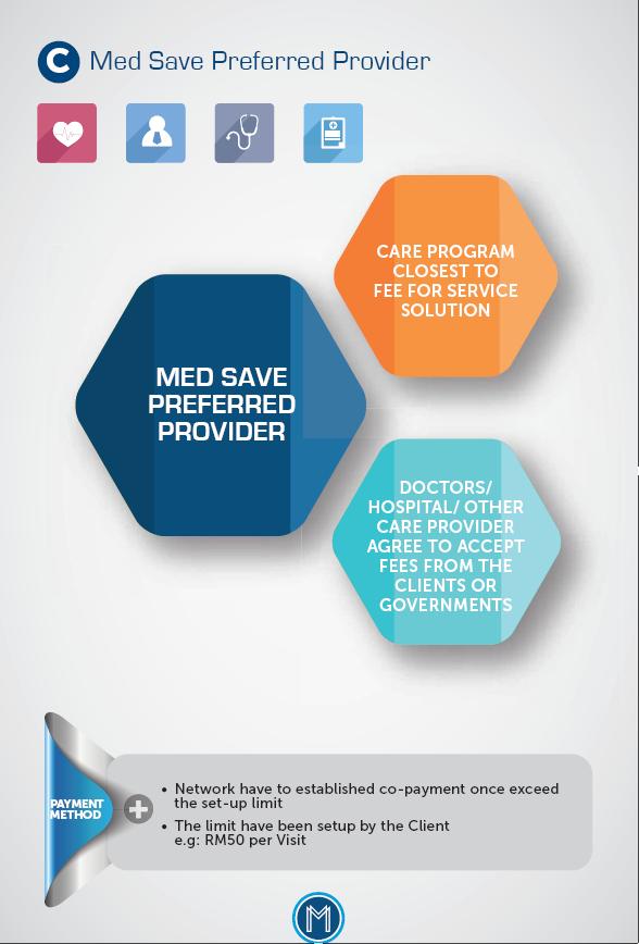 Medical Plan 1003.png