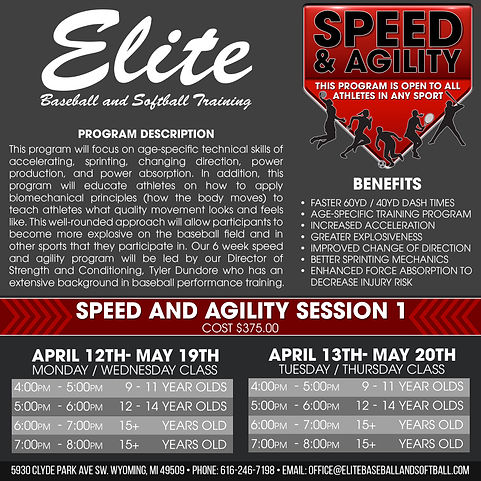 Speed and Agility Classes Dates.jpg