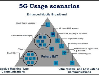 "5G & COVID-19:  Some Thoughts While ""Fibernating"" From Home"
