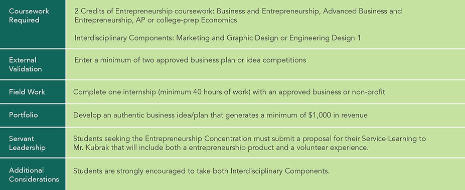 Concentrations_Entrepreneurship.jpg