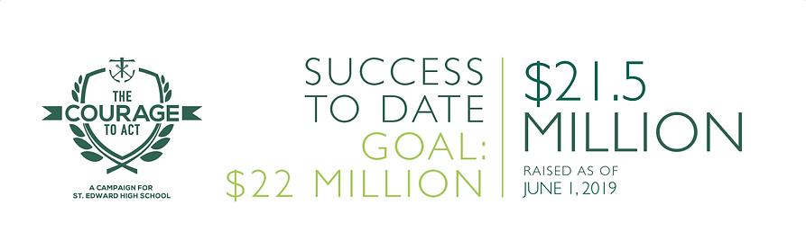 CTA Success to Date-1.png
